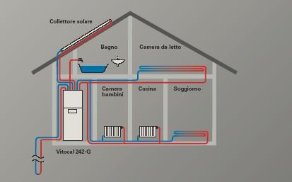 Impresa idraulica massimo de bortoli impianti pompe di calore